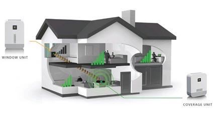 Схема установки Cel-Fi RS2 (цел-фай) усилитель сотового сигнала триджи